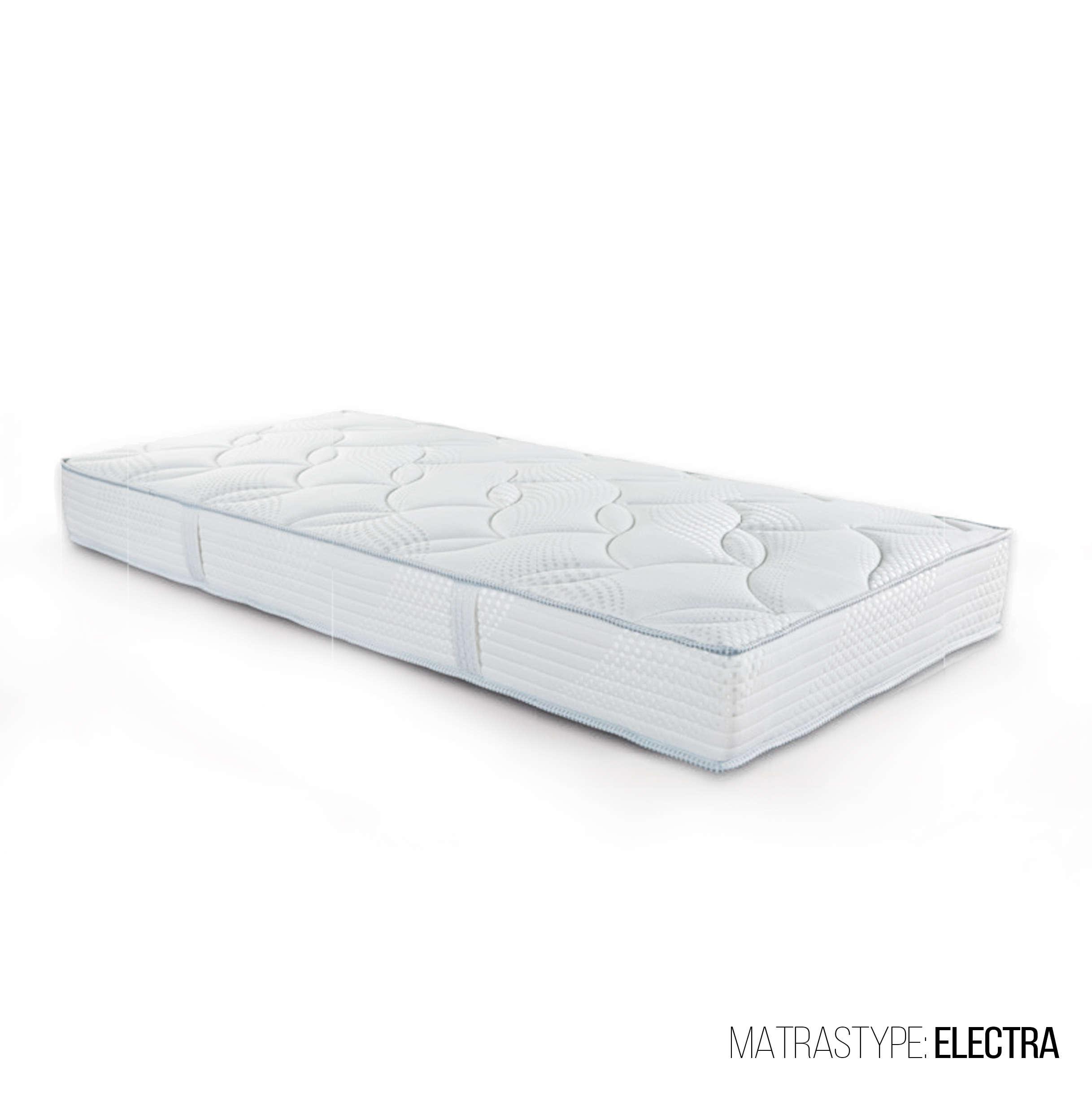 Electra Merlanduo Matras